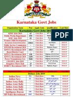 Ka Govt Jobs