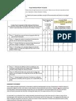 module 2 assignment 2 target match template