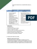 tarea 1 desarrollo organizacional