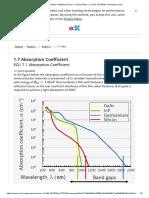 1.7 Absorption Coefficient _ Exam 1_ Recap Week 1, 2 and 3 _ ET3034x Courseware _ edX