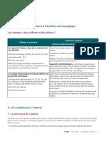 SP20-TE-02-19_S02_Retenir-1.pdf