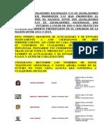 NO LOS VOTES !!!!! - ACTUALIZADO A JULIO DE 2019 - Legisladores Nacionales y ex Legisladores Nacionales que firmaron proyectos de aborto presentados entre 2011 y 2019 en el Congreso