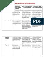 Media Law Sheet