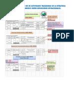 RESUMEN DE REGISTRO HIS DE ACTIVIDADES TRAZADORAS DE LA ESTRATEGIA SANITARIA DE ZOONOSIS SEGÚN DEFINICIONES OPERACIONALES1.pdf