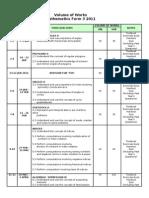 Volume of Work f3 2011