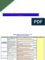 Exemple d_un registre VLR HSE Maroc