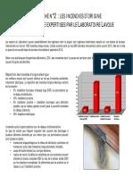 LAVOUE Fiche-n°2-Incendies-Electriques-expertisés-par-le-Laboratoire-Lavoué