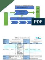 mapas de procesos matisses