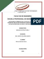 ACT_03_TRABAJO_ANALISIS_ESTRUCTURAL_RAMOS_SANCHEZ_NORCA.