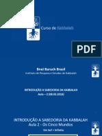 Aula 2 CESP Resumo.pptx