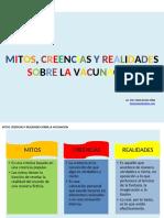 Presentación MITOS CREENCIAS Y REALIDADES SOBRE LA VACUNACION-convertido.docx