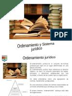 4to año Clase IX - 2 Ordenamiento jurídico