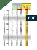 410680120-Teknik-Scalping-261.pdf