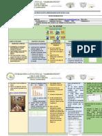 AGENDA EDUCATIVA 9B SEM 4 - corregida (2)