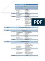 0.0 Instruction Manual - Index