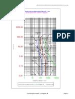 idoc.pub_coordenograma-rele-50-51-religador-3bxls.pdf