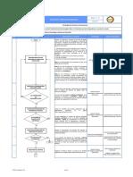 P-TI-38-solicitud-creacion-dominio