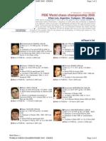 World Chess Championship 2005