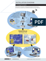diagrama Weatherlink