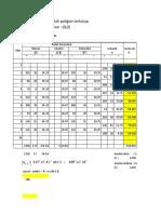 Formulir Hitungan Poligon PR (2)