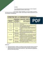 1-RIESGO ELECTRICO-EFECTOS DE LA CORRIENTE
