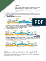 CLASIFICACION DE INCOTERNS