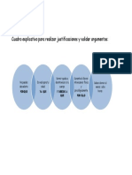 Cuadro explicativo para realizar justificaciones y validar argumentos.docx