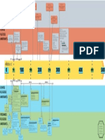 Línea del Tiempo 0-500.pdf