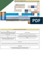 Plan_Nuevo_de_Estudios_Licenciatura_Castellana.pdf