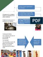 La Culture haïtienne.pptx
