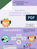 Consumidor, cliente, comprador y usuario - mapa Mental Saia