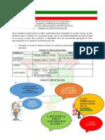 TALLER DE PRÁCTICA PEDAGOGICA SÍMBOLOS INSTITUCIONALES PPI I semestre