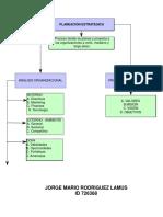 MAPA CONCEPTUAL PLANEACIÓN ESTRATEGICA.pdf
