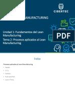PPT Unidad 01 Tema 02 2020 06 Lean Manufacturing (2529)