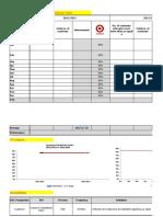 C2 - CRM - Customer Satisfaction Index