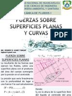 CLASE 4 FUERZA SOBRE SUPERFICIES PLANAS Y CURVAS