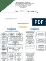 Derecho Penal - Homicidios y Lesiones Personales..