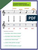 Figuras, Silencios y Duración PDF