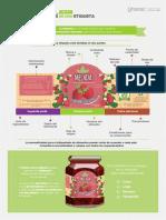 Componentes de una etiqueta.pdf