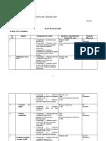 plan_de_evaluare_cls_9_12