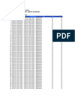 lg653History Performance_UMTS KPI_20200228174546