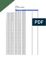 DEEHistory Performance_UMTS KPI_20200228144600.xls