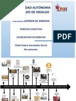 linea del tiempo ANTECEDENTES DEL DERECHO DEL TRABAJO EN MEXICO.docx