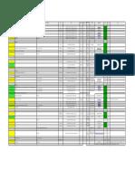 schematic v0.2_bom