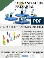 TIPOS DE ORGANIZACIÓN EMPRESARIAL (1)