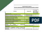 Carta Gantt Programa Ruv Rojval Ltda