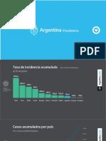 Los gráficos utilizados por el Presidente en la conferencia junto a Kicillof y Larreta