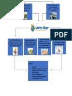 Caracteristicas de entidad financiera.docx