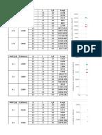 20191014 Abacos módulo de balasto vertical kv