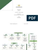 psicologia ORG (1).pdf
